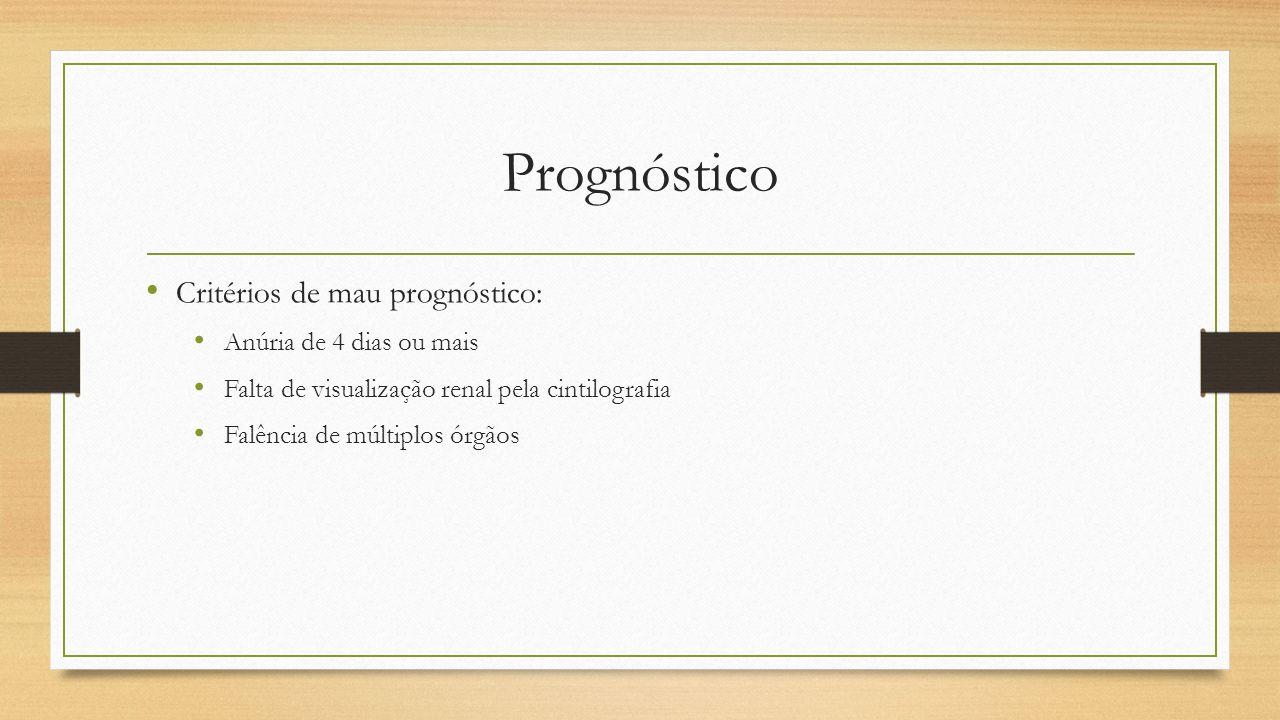 Prognóstico Critérios de mau prognóstico: Anúria de 4 dias ou mais Falta de visualização renal pela cintilografia Falência de múltiplos órgãos