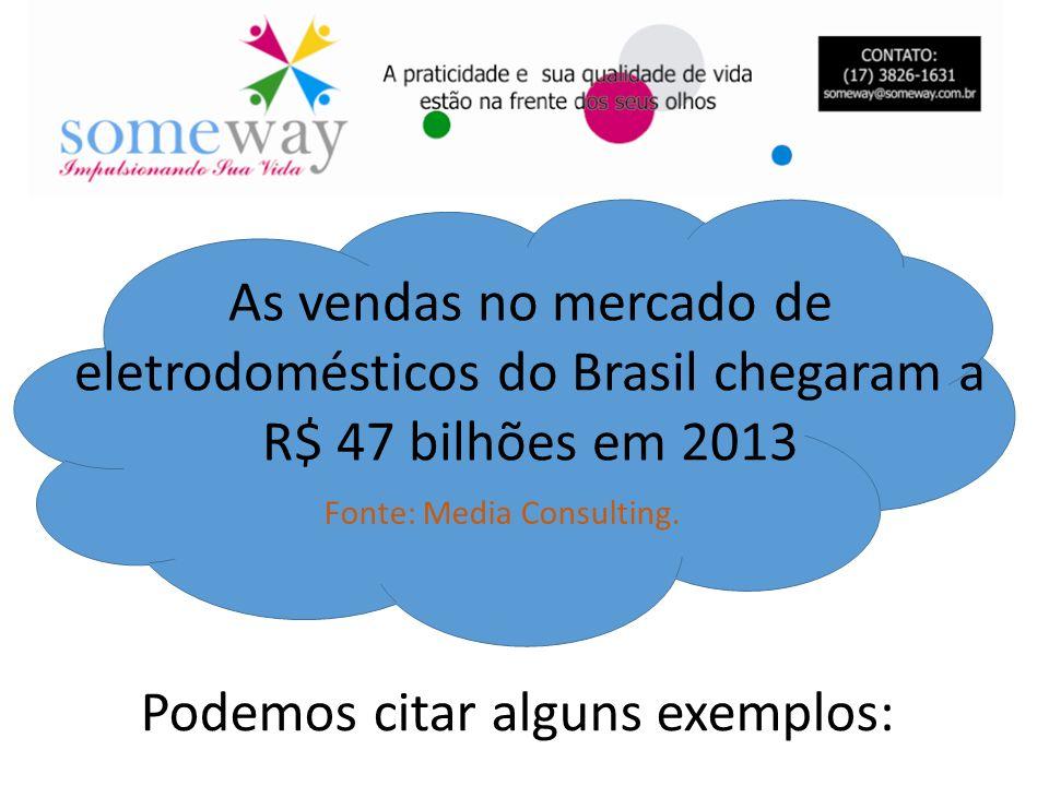 Podemos citar alguns exemplos: As vendas no mercado de eletrodomésticos do Brasil chegaram a R$ 47 bilhões em 2013 Fonte: Media Consulting.