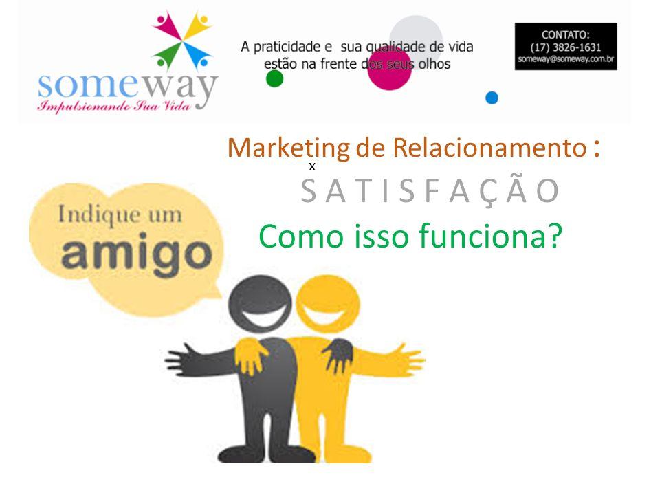 Marketing de Relacionamento : x S A T I S F A Ç Ã O Como isso funciona?