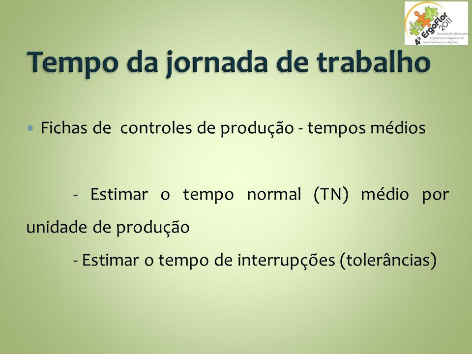 Fichas de controles de produção - tempos médios - Estimar o tempo normal (TN) médio por unidade de produção - Estimar o tempo de interrupções (tolerân
