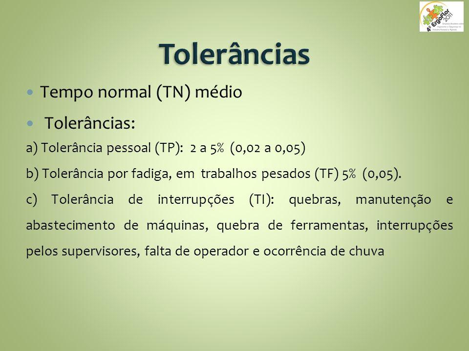 Tempo normal (TN) médio Tolerâncias: a) Tolerância pessoal (TP): 2 a 5% (0,02 a 0,05) b) Tolerância por fadiga, em trabalhos pesados (TF) 5% (0,05). c