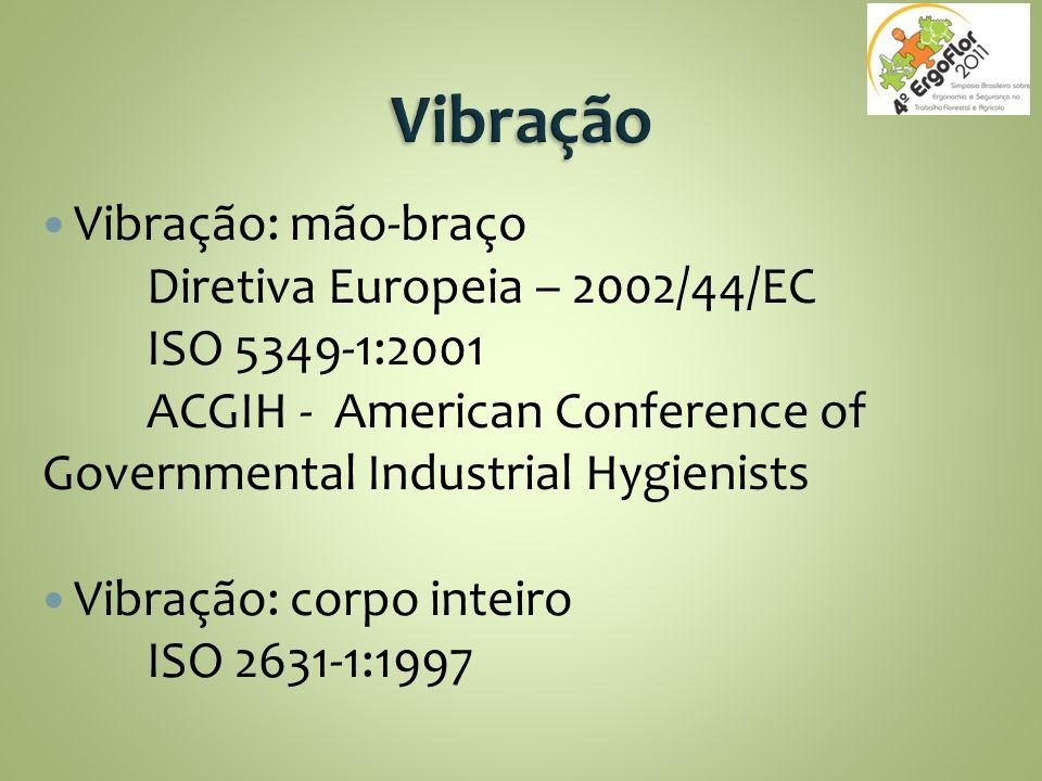 Vibração: mão-braço Diretiva Europeia – 2002/44/EC ISO 5349-1:2001 ACGIH - American Conference of Governmental Industrial Hygienists Vibração: corpo inteiro ISO 2631-1:1997