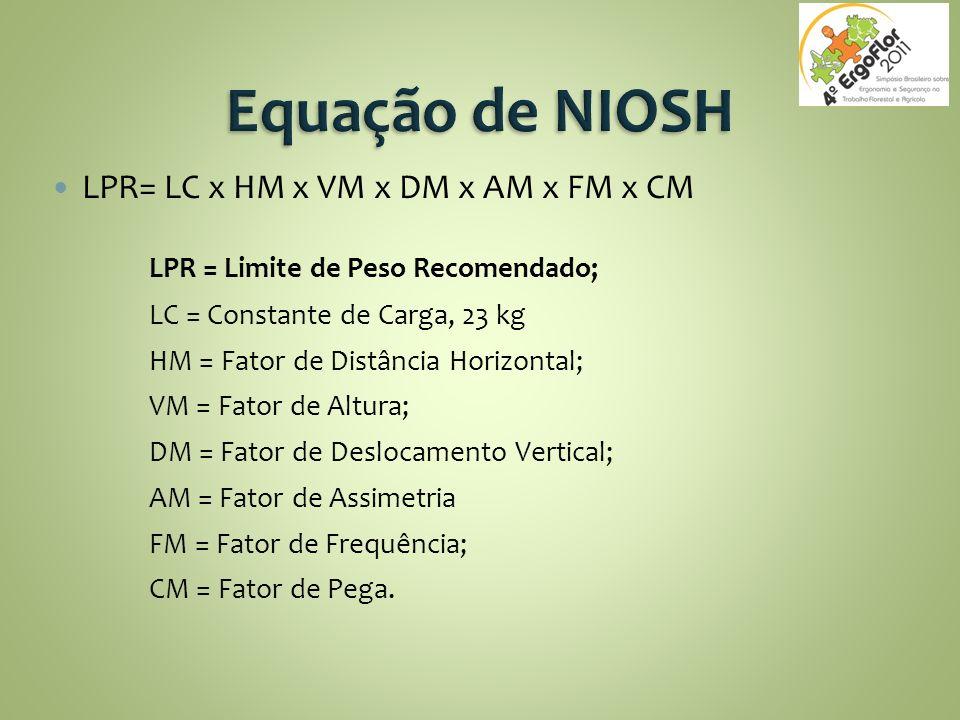 LPR= LC x HM x VM x DM x AM x FM x CM LPR = Limite de Peso Recomendado; LC = Constante de Carga, 23 kg HM = Fator de Distância Horizontal; VM = Fator