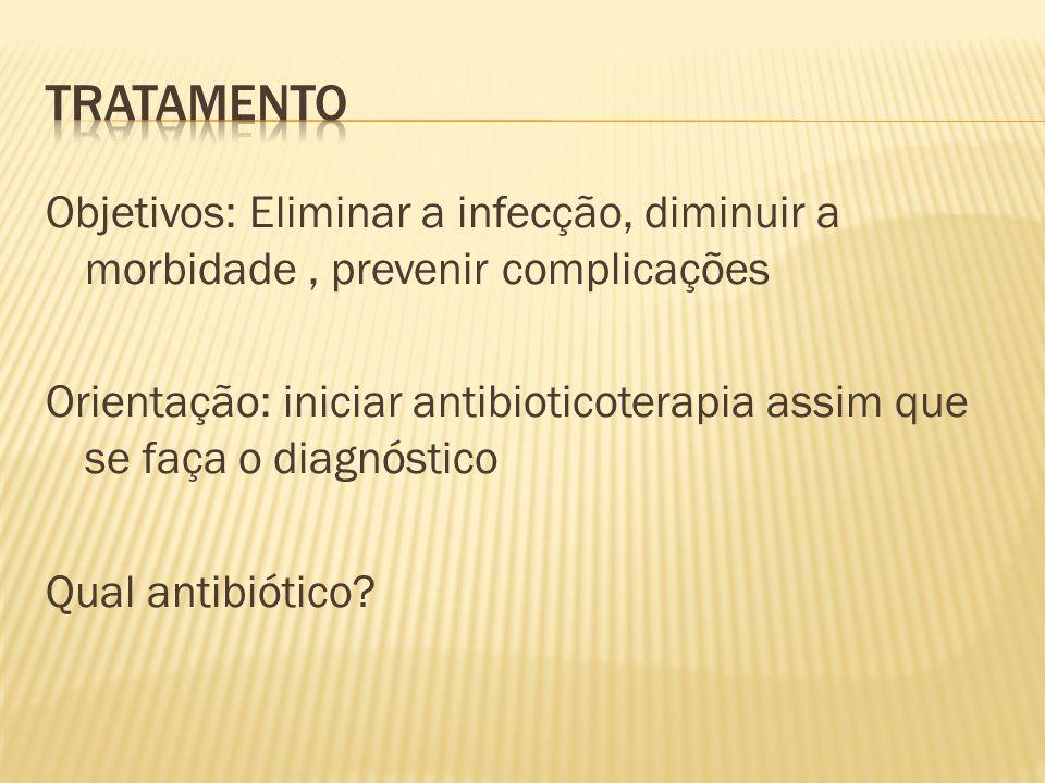 Objetivos: Eliminar a infecção, diminuir a morbidade, prevenir complicações Orientação: iniciar antibioticoterapia assim que se faça o diagnóstico Qua
