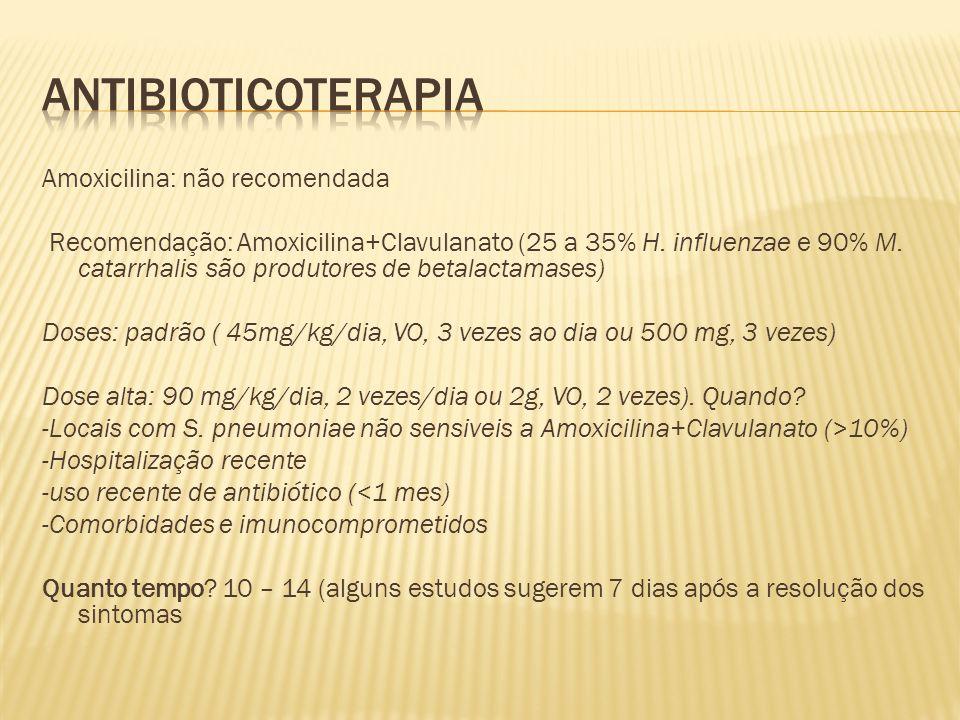 Amoxicilina: não recomendada Recomendação: Amoxicilina+Clavulanato (25 a 35% H. influenzae e 90% M. catarrhalis são produtores de betalactamases) Dose
