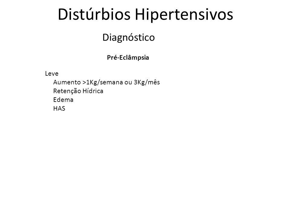Distúrbios Hipertensivos Diagnóstico Pré-Eclâmpsia Leve Aumento >1Kg/semana ou 3Kg/mês Retenção Hídrica Edema HAS