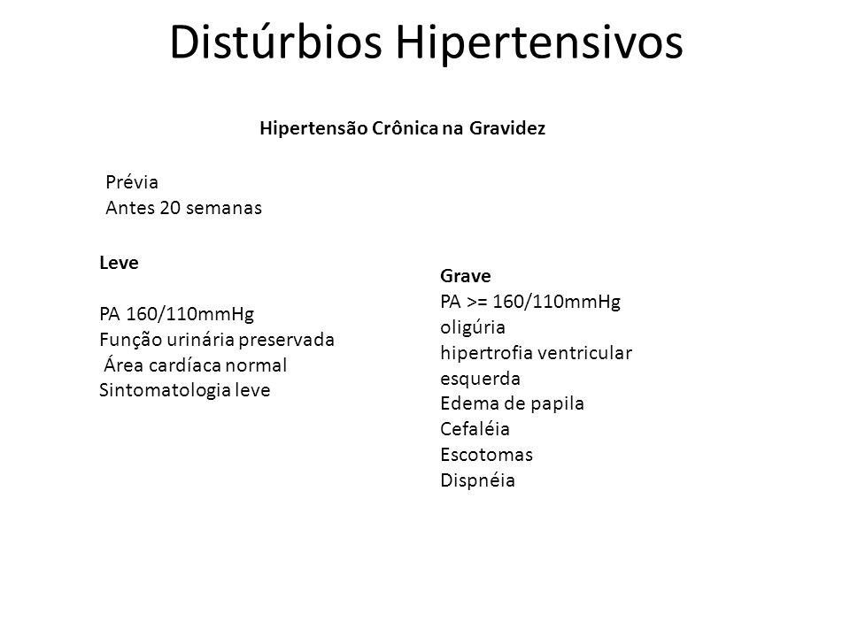 Hipertensão Crônica na Gravidez Leve PA 160/110mmHg Função urinária preservada Área cardíaca normal Sintomatologia leve Grave PA >= 160/110mmHg oligúr