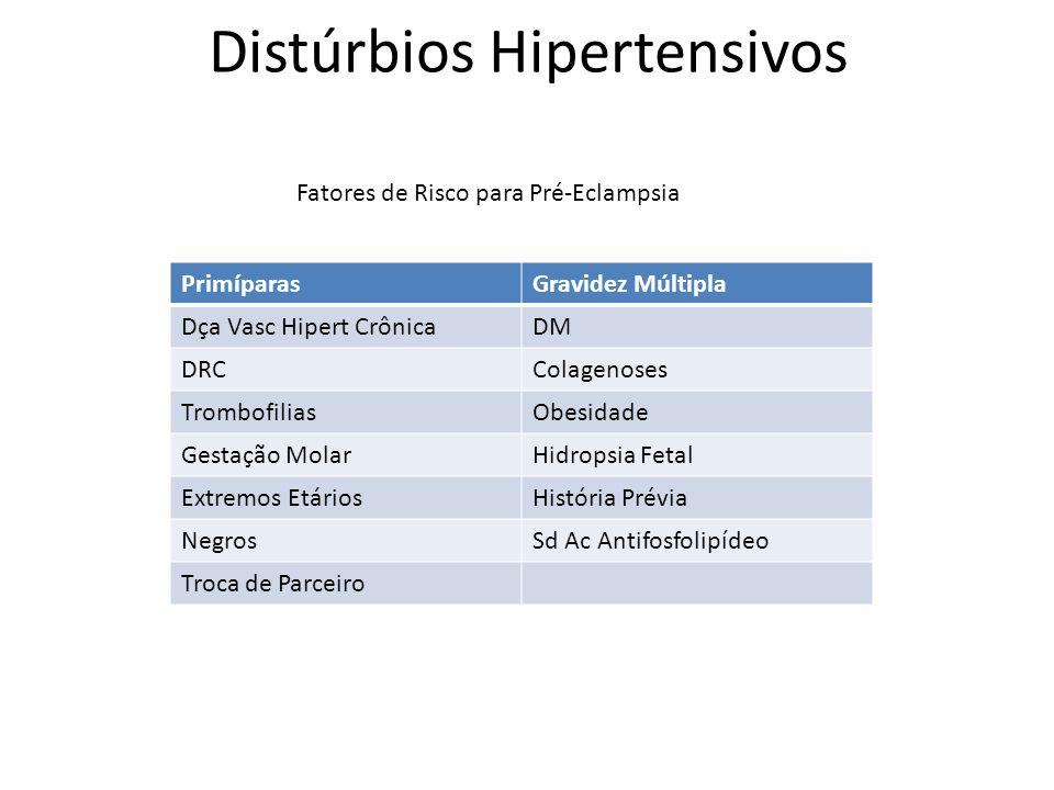 Distúrbios Hipertensivos PrimíparasGravidez Múltipla Dça Vasc Hipert CrônicaDM DRCColagenoses TrombofiliasObesidade Gestação MolarHidropsia Fetal Extr