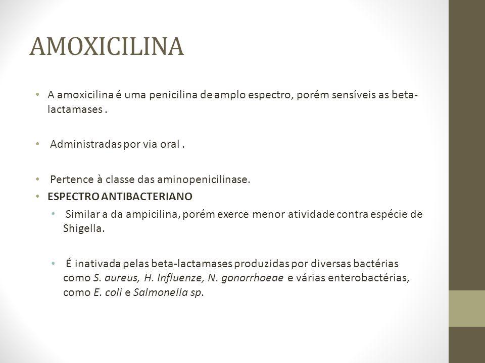 AMOXICILINA INDICAÇÕES INFECÇÕES ESTREPTOCÓCICAS Faringite, amigdalite, otite média, sinusite, impetigo, erisipela, pneumonia INFECÇÕES PNEUMOCÓCICAS Pneumonia INFECÇÕES GONOCÓCICAS SÍFILIS INFECÇÕES ESTAFILOCÓCICAS Broncopneumonia, septicemia, meningoencefalites, abcessos, osteomielites, furúnculos INFECÇÕES POR BACILOS GRAM-NEGATIVOS INFECÇÕES POR PSEUDOMONAS