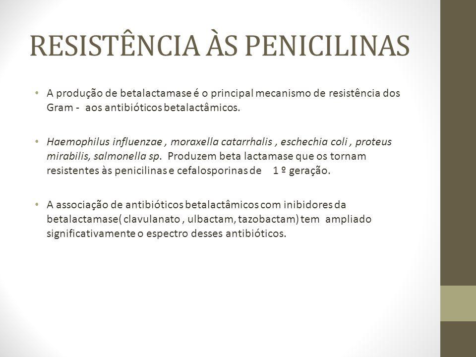 RESISTÊNCIA ÀS PENICILINAS A produção de betalactamase é o principal mecanismo de resistência dos Gram - aos antibióticos betalactâmicos.