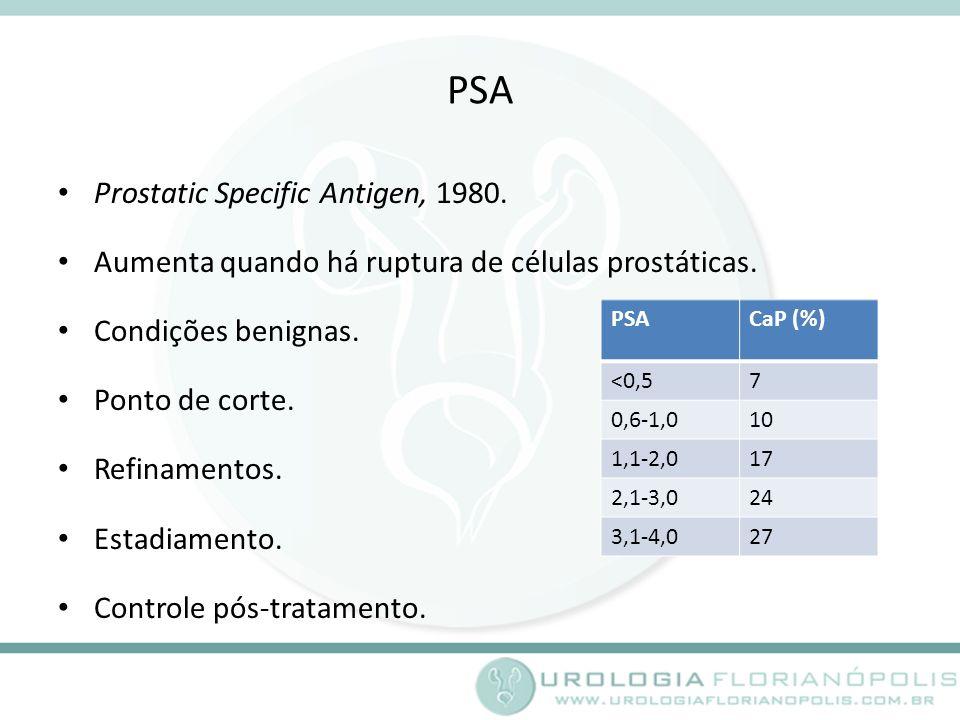 PSA Prostatic Specific Antigen, 1980.Aumenta quando há ruptura de células prostáticas.