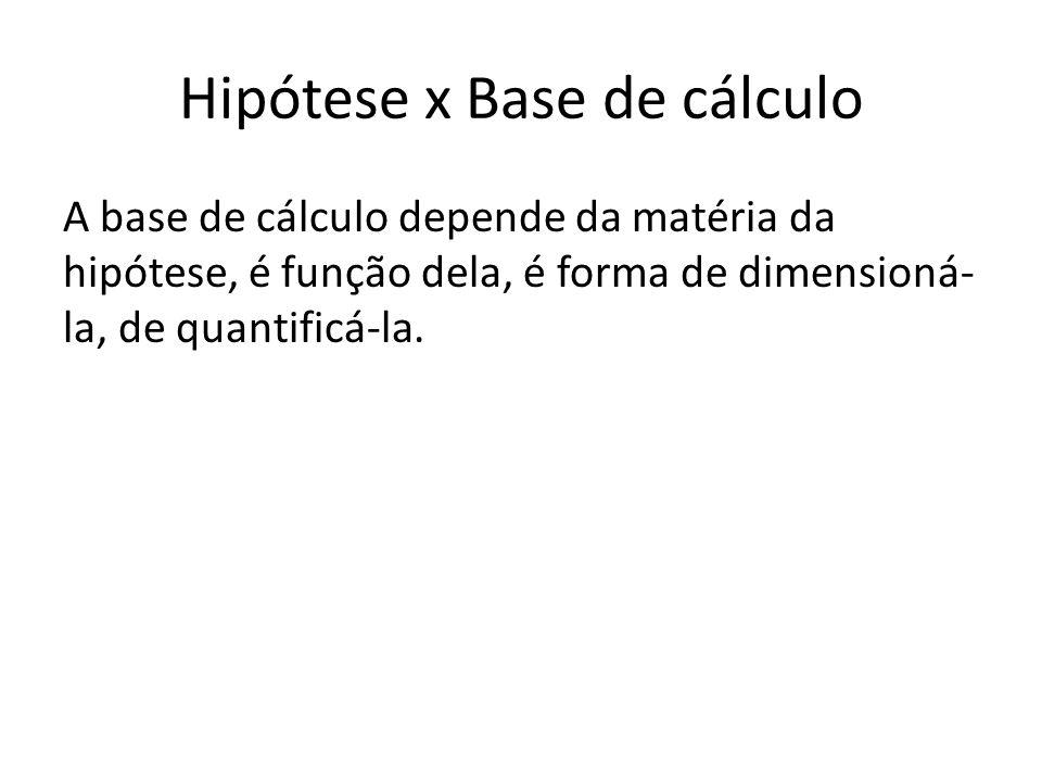 Hipótese x Base de cálculo A base de cálculo depende da matéria da hipótese, é função dela, é forma de dimensioná- la, de quantificá-la.