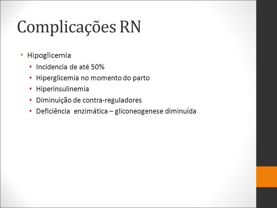 Complicações RN Hipoglicemia Incidencia de até 50% Hiperglicemia no momento do parto Hiperinsulinemia Diminuição de contra-reguladores Deficiência enz