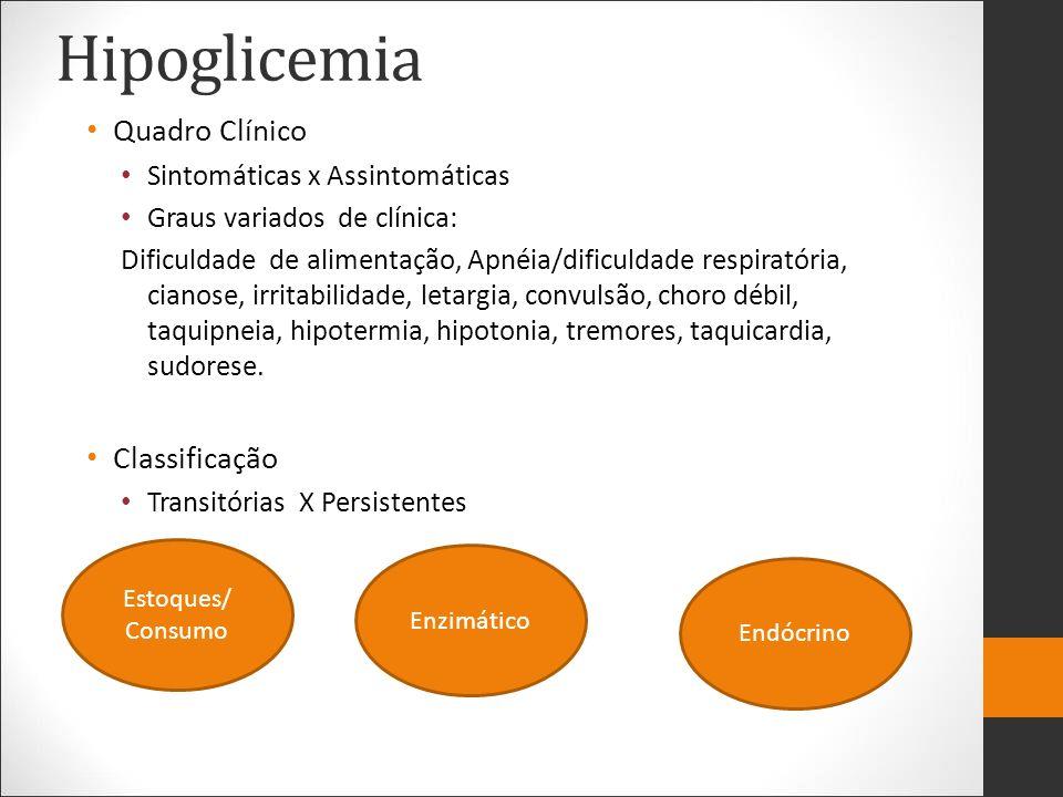Hipoglicemia Quadro Clínico Sintomáticas x Assintomáticas Graus variados de clínica: Dificuldade de alimentação, Apnéia/dificuldade respiratória, cian