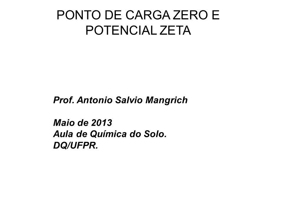 PONTO DE CARGA ZERO E POTENCIAL ZETA Prof. Antonio Salvio Mangrich Maio de 2013 Aula de Química do Solo. DQ/UFPR.