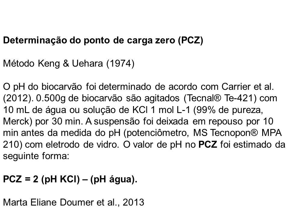 Determinação do ponto de carga zero (PCZ) Método Keng & Uehara (1974) O pH do biocarvão foi determinado de acordo com Carrier et al. (2012). 0.500g de