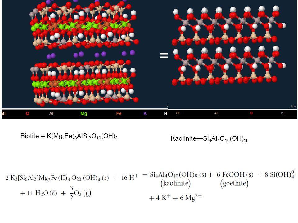 Biotite -- K(Mg,Fe) 3 AlSi 3 O 10 (OH) 2 = KaoliniteSi 4 Al 4 O 10 (OH) 18