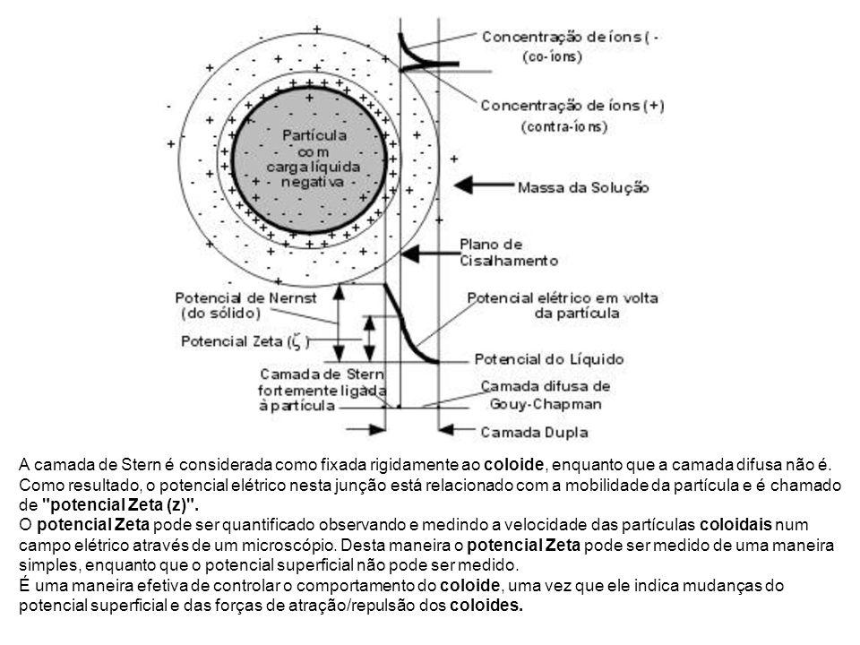 A camada de Stern é considerada como fixada rigidamente ao coloide, enquanto que a camada difusa não é. Como resultado, o potencial elétrico nesta jun