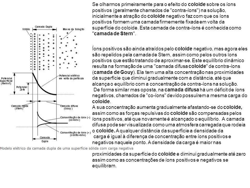 Se olharmos primeiramente para o efeito do coloide sobre os íons positivos (geralmente chamados de