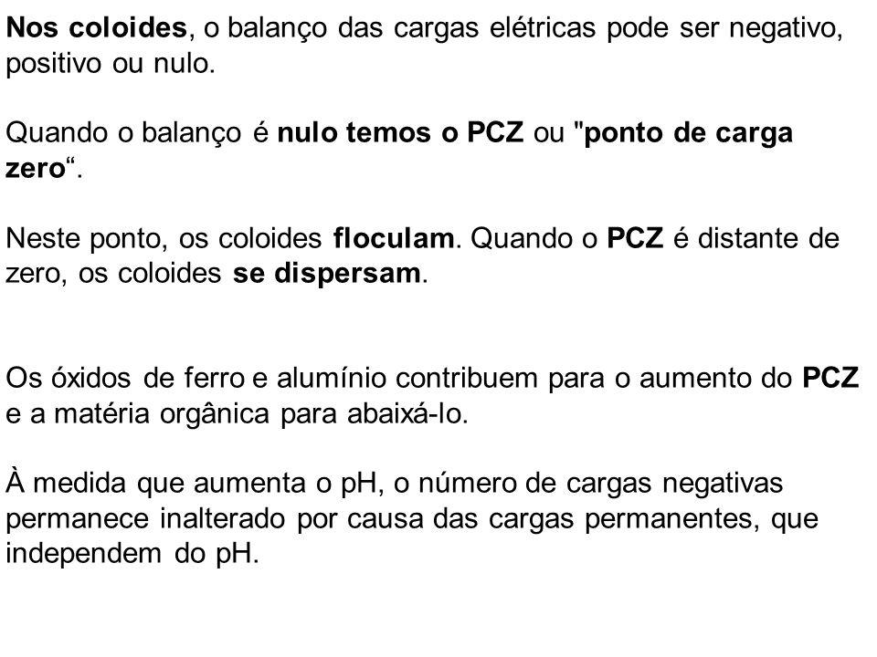 Nos coloides, o balanço das cargas elétricas pode ser negativo, positivo ou nulo. Quando o balanço é nulo temos o PCZ ou