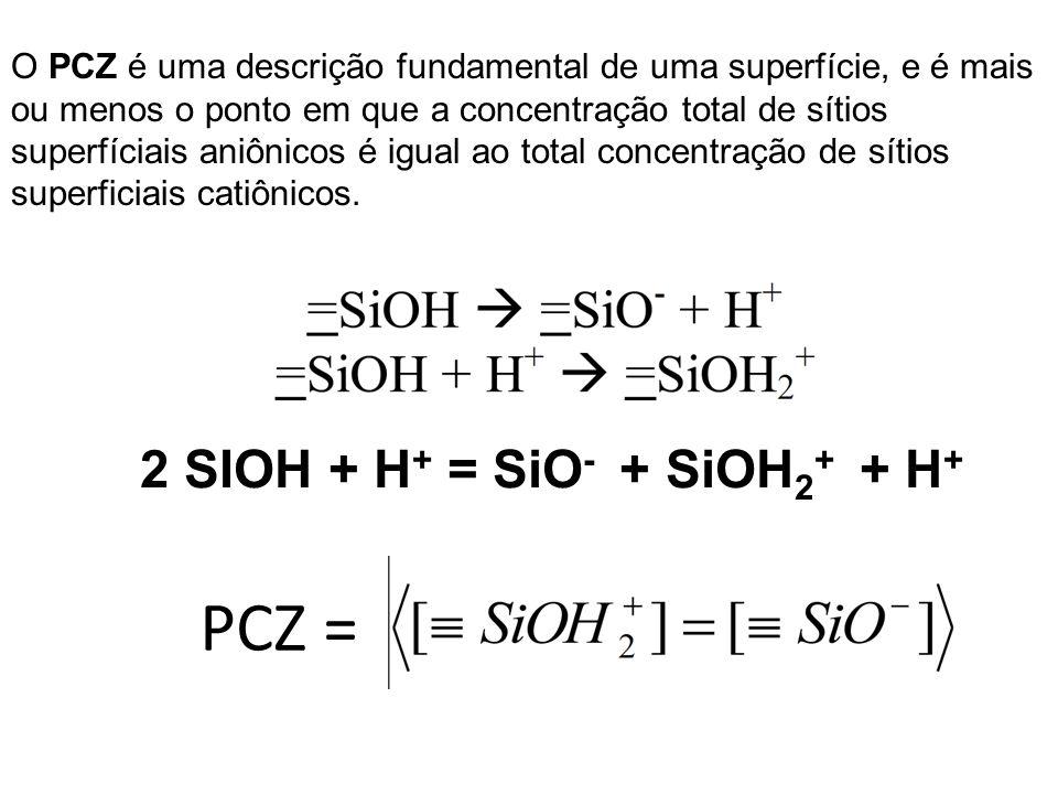 PCZ = O PCZ é uma descrição fundamental de uma superfície, e é mais ou menos o ponto em que a concentração total de sítios superfíciais aniônicos é ig