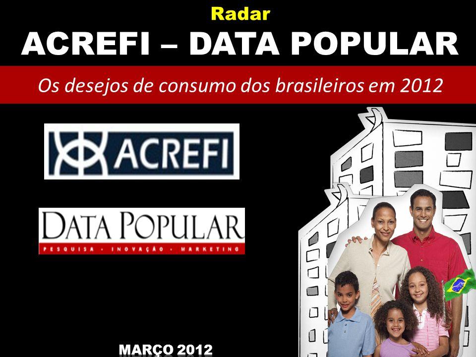 Desejos de compra em 2012 CelularCelular 54,4% 45,6% 37,0 milhões Pretendem comprar Número de pessoas À Vista Parcelado Formas de pagamento NotebookNotebook 45,8% 54,2% 32,4 milhões TabletTablet 42,8% 57,2% 25,6 milhões Individual Os brasileiros que pretendem comprar celular em 2012, somam 37 milhões de pessoas.