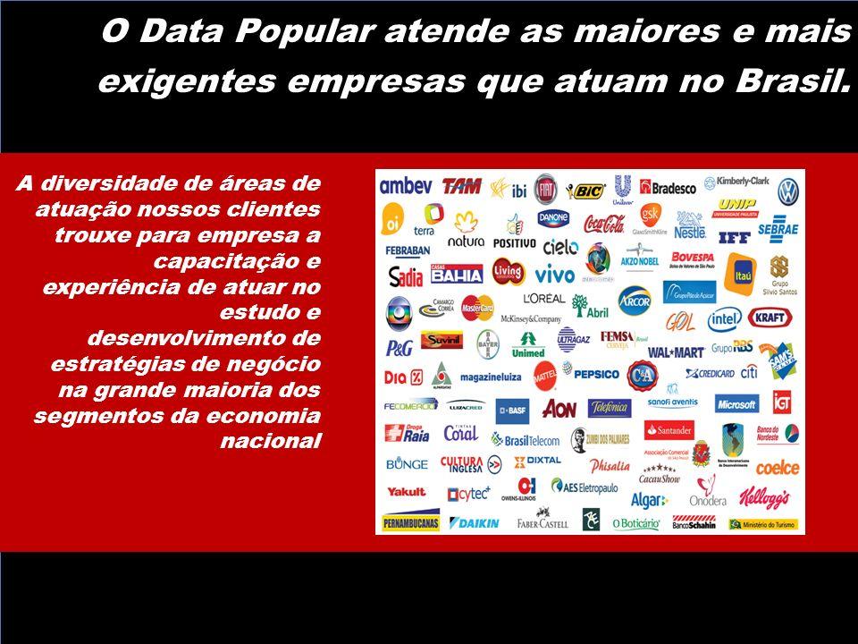 info@datamaioria.com.br O Data Popular atende as maiores e mais exigentes empresas que atuam no Brasil. A diversidade de áreas de atuação nossos clien