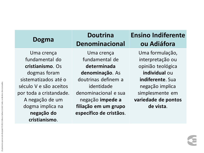 Dogma Doutrina Denominacional Ensino Indiferente ou Adiáfora Uma crença fundamental do cristianismo. Os dogmas foram sistematizados até o século V e s