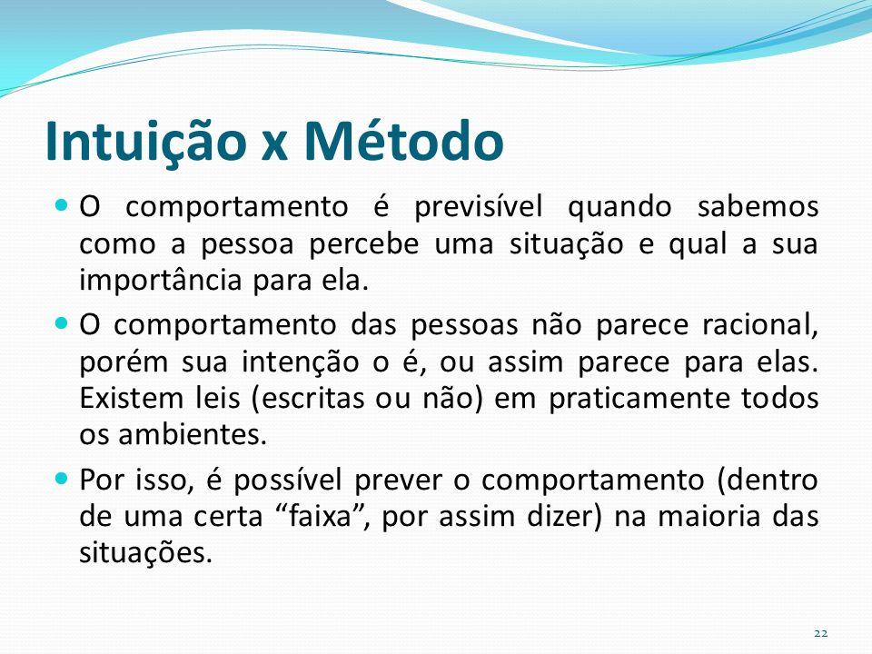 Intuição x Método O comportamento é previsível quando sabemos como a pessoa percebe uma situação e qual a sua importância para ela.