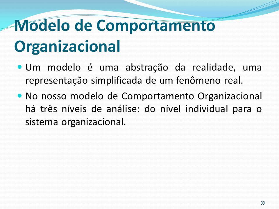 Modelo de Comportamento Organizacional Um modelo é uma abstração da realidade, uma representação simplificada de um fenômeno real.