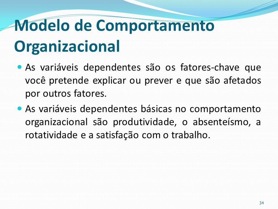 Modelo de Comportamento Organizacional As variáveis dependentes são os fatores-chave que você pretende explicar ou prever e que são afetados por outros fatores.