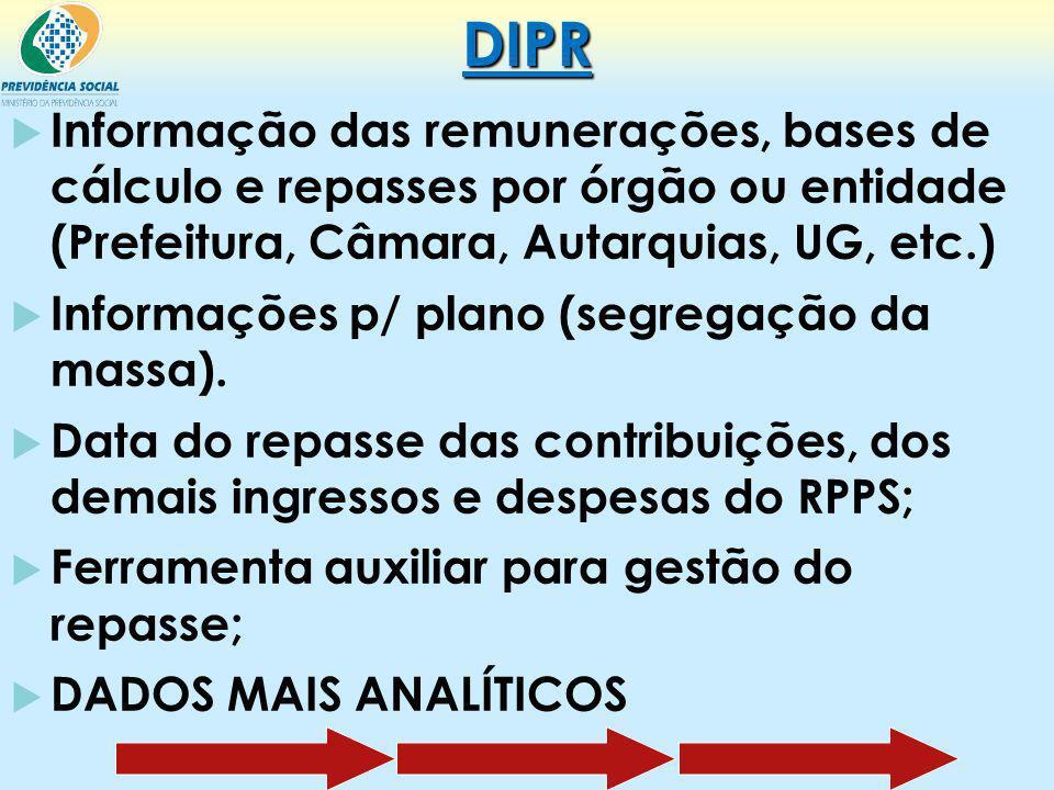 DIPR Informação das remunerações, bases de cálculo e repasses por órgão ou entidade (Prefeitura, Câmara, Autarquias, UG, etc.) Informações p/ plano (s