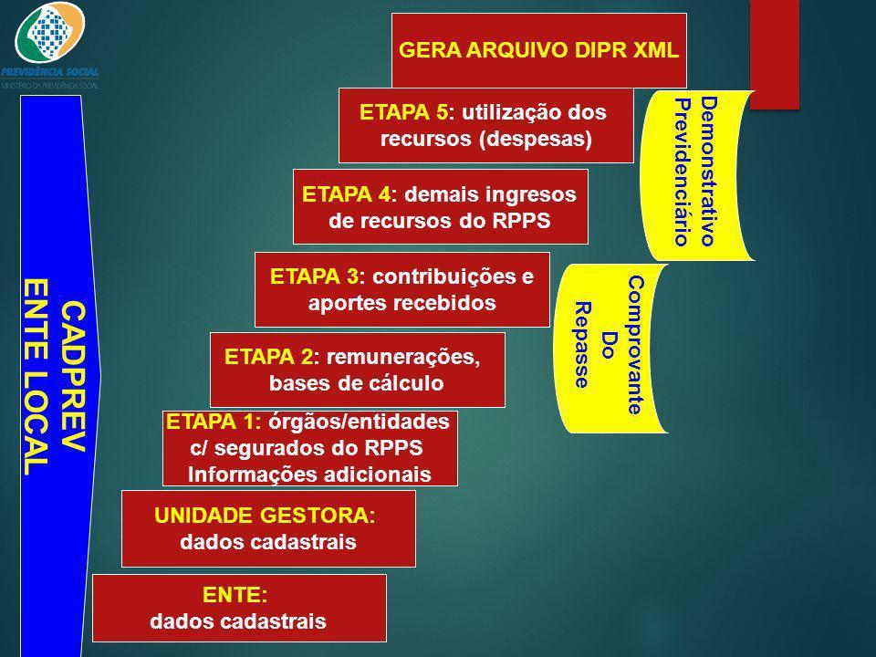 ENTE: dados cadastrais UNIDADE GESTORA: dados cadastrais ETAPA 1: órgãos/entidades c/ segurados do RPPS Informações adicionais ETAPA 2: remunerações,