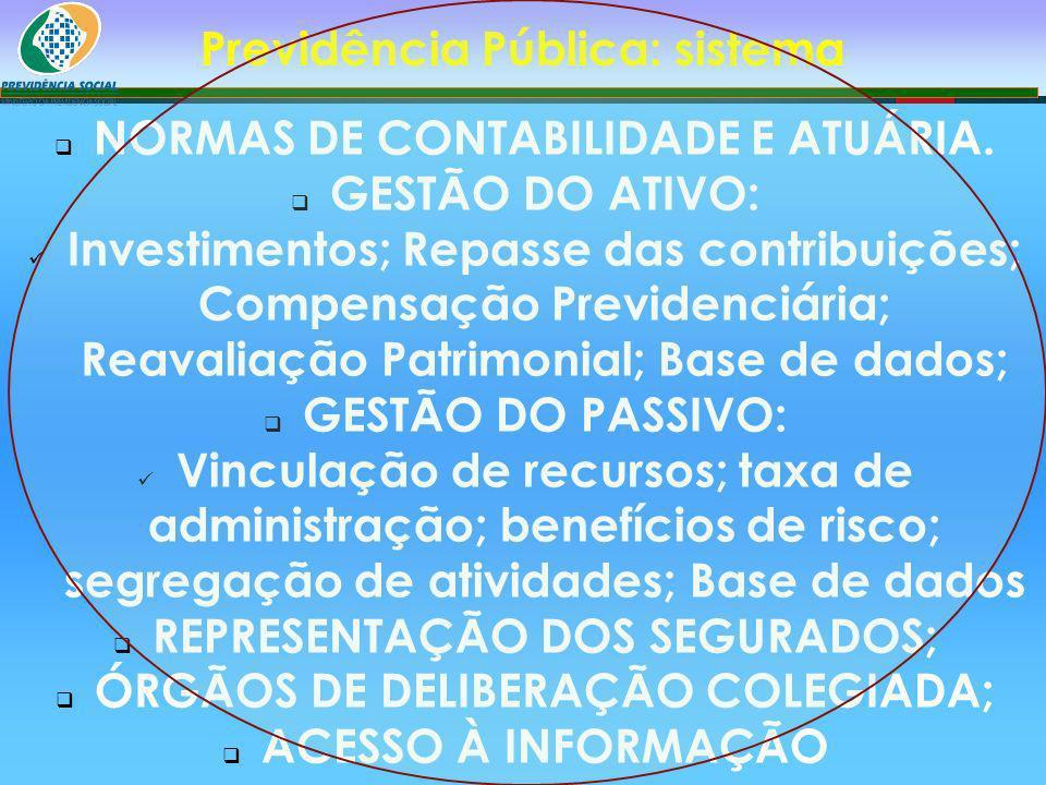 Previdência Pública: sistema NORMAS DE CONTABILIDADE E ATUÁRIA. GESTÃO DO ATIVO: Investimentos; Repasse das contribuições; Compensação Previdenciária;