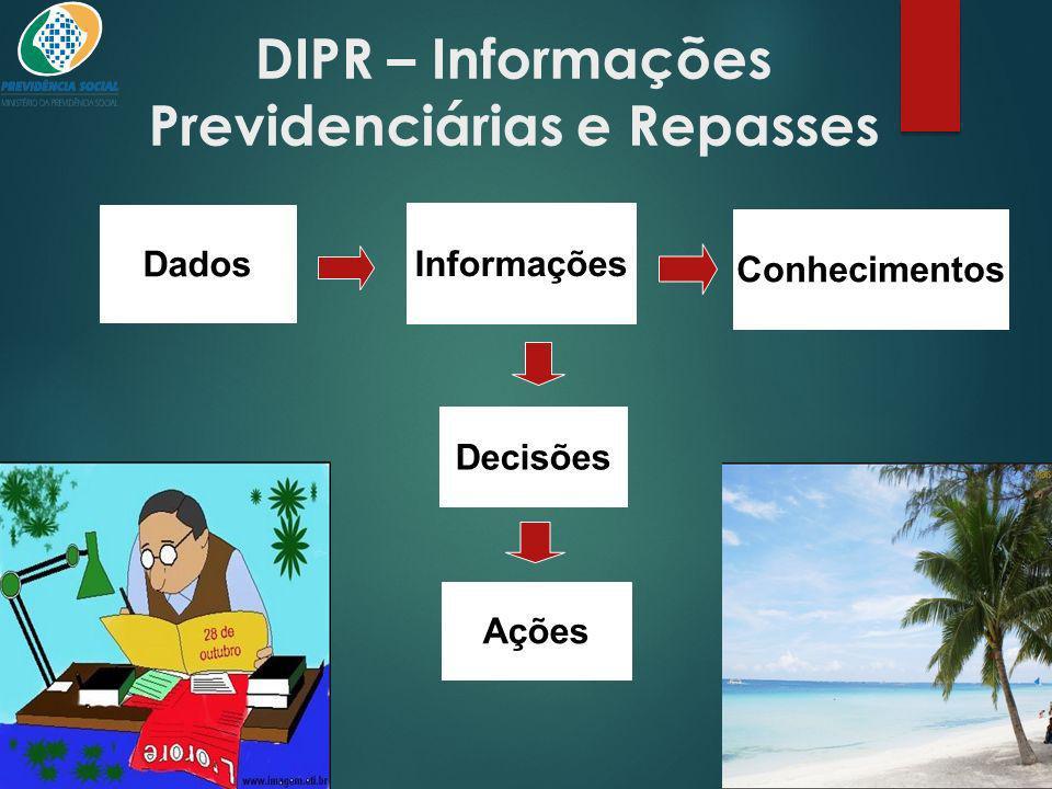 Dados Informações Conhecimentos Decisões Ações DIPR – Informações Previdenciárias e Repasses
