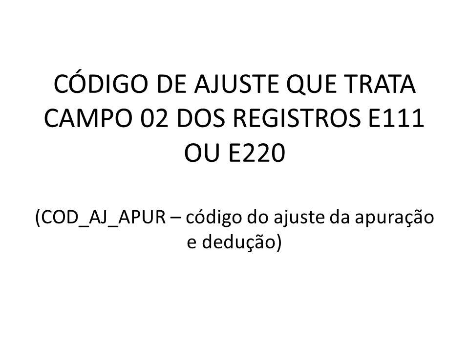 CÓDIGO DE AJUSTE QUE TRATA CAMPO 02 DOS REGISTROS E111 OU E220 (COD_AJ_APUR – código do ajuste da apuração e dedução)