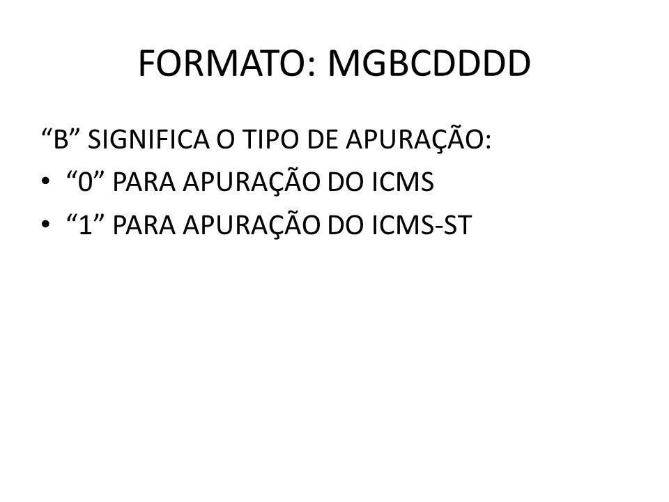 FORMATO: MGBCDDDD B SIGNIFICA O TIPO DE APURAÇÃO: 0 PARA APURAÇÃO DO ICMS 1 PARA APURAÇÃO DO ICMS-ST