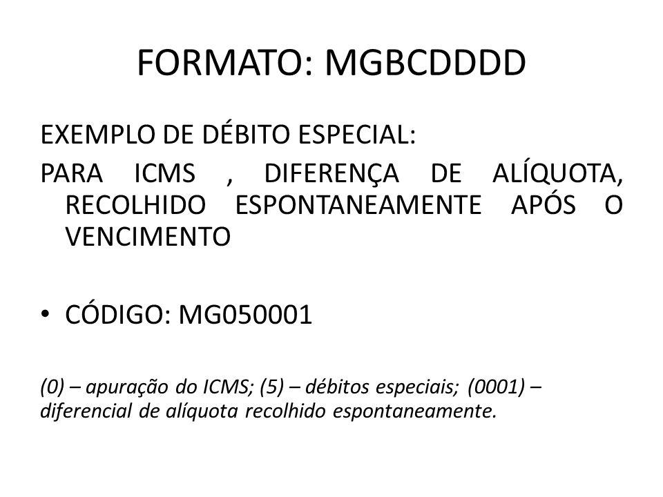 FORMATO: MGBCDDDD EXEMPLO DE DÉBITO ESPECIAL: PARA ICMS, DIFERENÇA DE ALÍQUOTA, RECOLHIDO ESPONTANEAMENTE APÓS O VENCIMENTO CÓDIGO: MG050001 (0) – apu