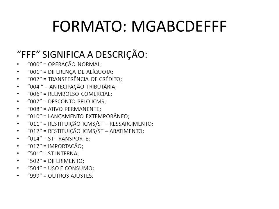 FORMATO: MGABCDEFFF FFF SIGNIFICA A DESCRIÇÃO: 000 = OPERAÇÃO NORMAL; 001 = DIFERENÇA DE ALÍQUOTA; 002 = TRANSFERÊNCIA DE CRÉDITO; 004 = ANTECIPAÇÃO T