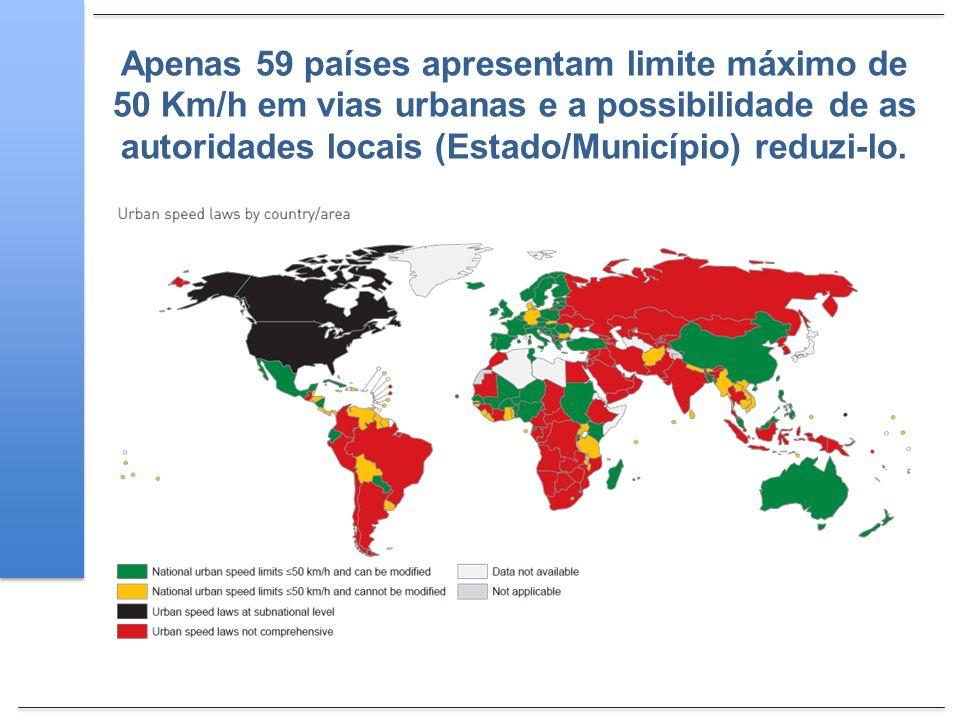 Apenas 59 países apresentam limite máximo de 50 Km/h em vias urbanas e a possibilidade de as autoridades locais (Estado/Município) reduzi-lo.