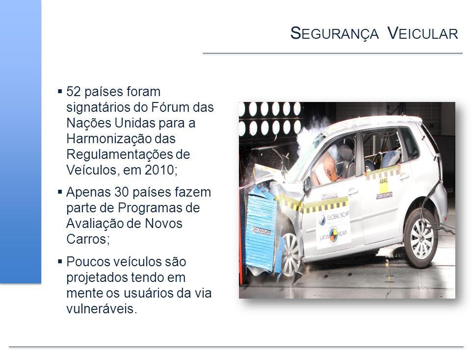 S EGURANÇA V EICULAR 52 países foram signatários do Fórum das Nações Unidas para a Harmonização das Regulamentações de Veículos, em 2010; Apenas 30 pa