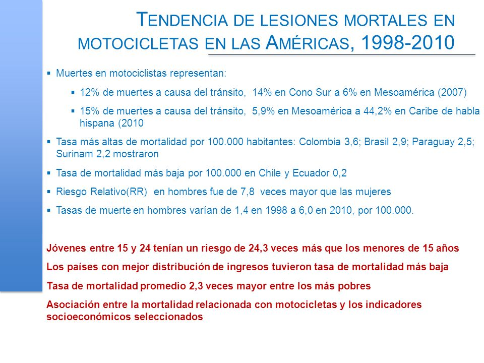Muertes en motociclistas representan: 12% de muertes a causa del tránsito, 14% en Cono Sur a 6% en Mesoamérica (2007) 15% de muertes a causa del tráns