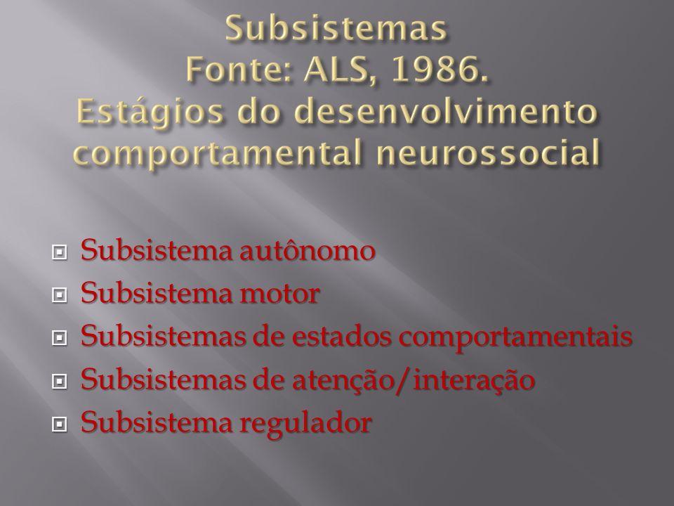 Subsistema autônomo Subsistema autônomo Subsistema motor Subsistema motor Subsistemas de estados comportamentais Subsistemas de estados comportamentai