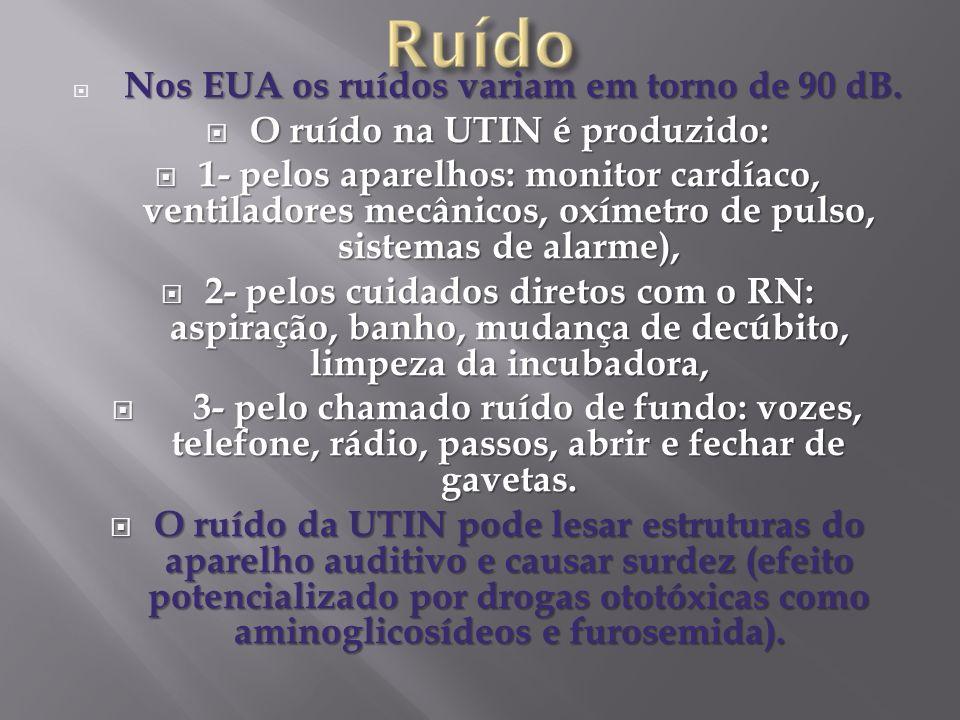 Nos EUA os ruídos variam em torno de 90 dB. O ruído na UTIN é produzido: O ruído na UTIN é produzido: 1- pelos aparelhos: monitor cardíaco, ventilador
