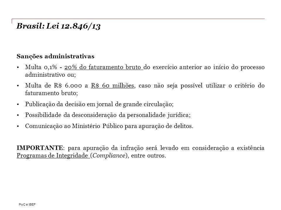 PwC e IBEF Brasil: Lei 12.846/13 Sanções administrativas Multa 0,1% - 20% do faturamento bruto do exercício anterior ao início do processo administrat