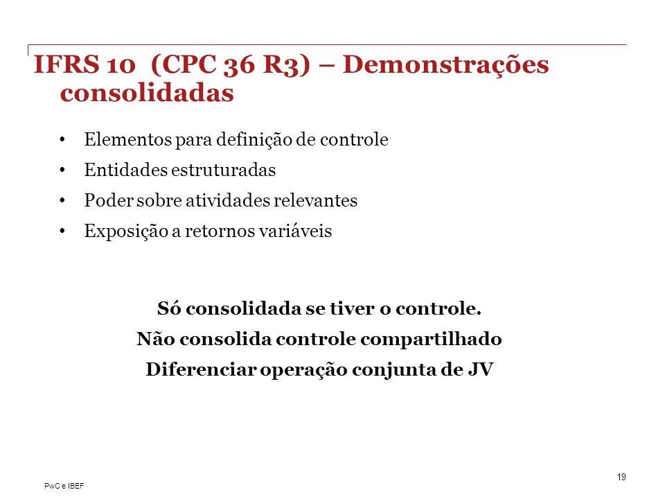 PwC e IBEF Elementos para definição de controle Entidades estruturadas Poder sobre atividades relevantes Exposição a retornos variáveis 19 IFRS 10 (CP