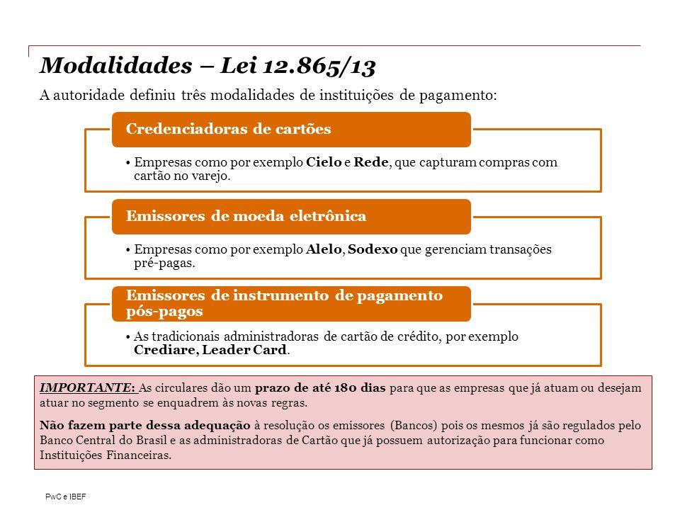 PwC e IBEF Modalidades – Lei 12.865/13 A autoridade definiu três modalidades de instituições de pagamento: Empresas como por exemplo Cielo e Rede, que