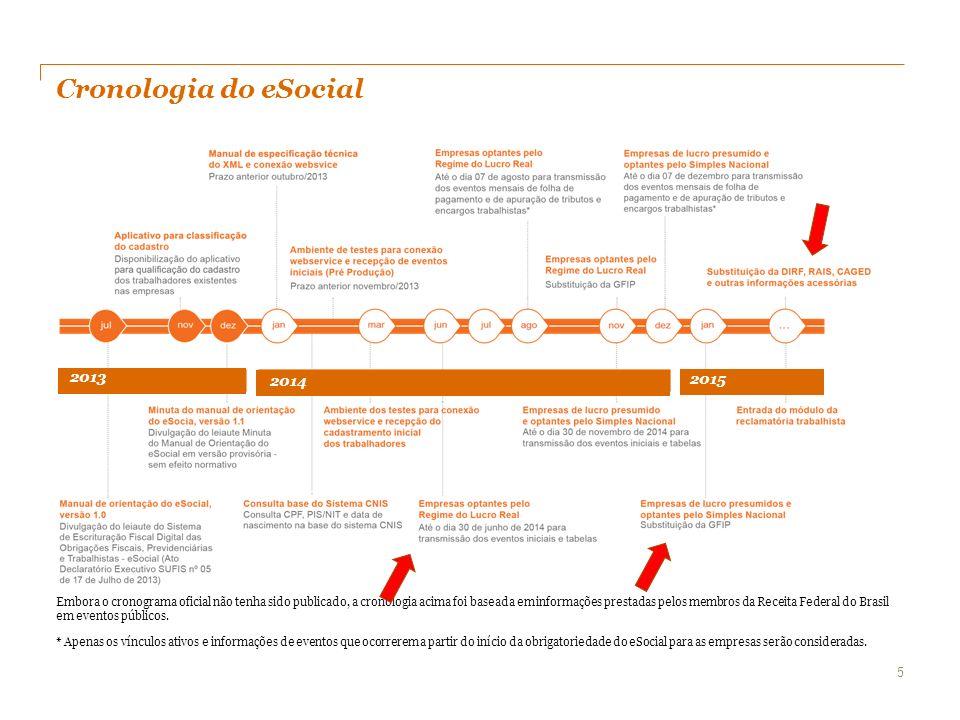 Cronologia do eSocial Embora o cronograma oficial não tenha sido publicado, a cronologia acima foi baseada em informações prestadas pelos membros da R