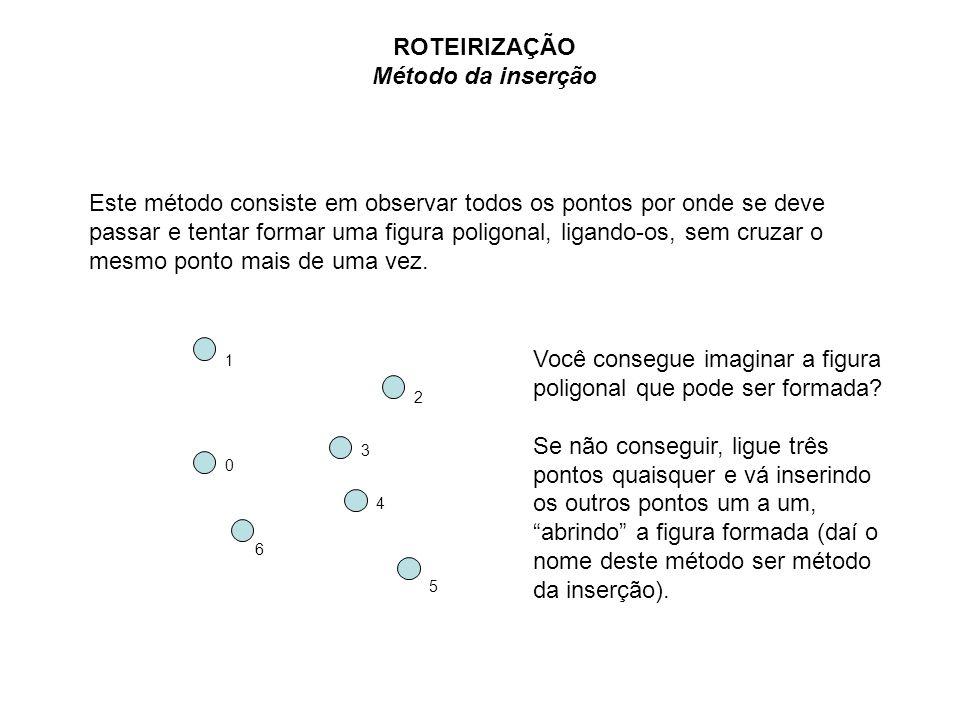 Este método consiste em observar todos os pontos por onde se deve passar e tentar formar uma figura poligonal, ligando-os, sem cruzar o mesmo ponto ma