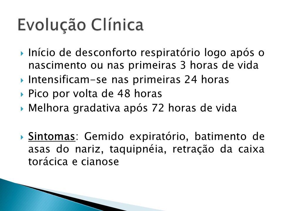 Início de desconforto respiratório logo após o nascimento ou nas primeiras 3 horas de vida Intensificam-se nas primeiras 24 horas Pico por volta de 48